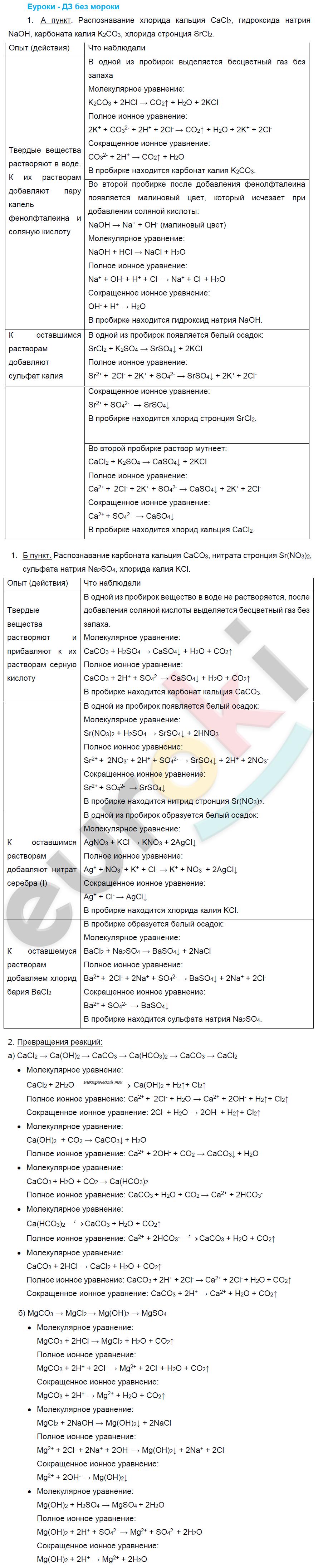 учебник рудзитис работа химии практическая 8 класс по гдз