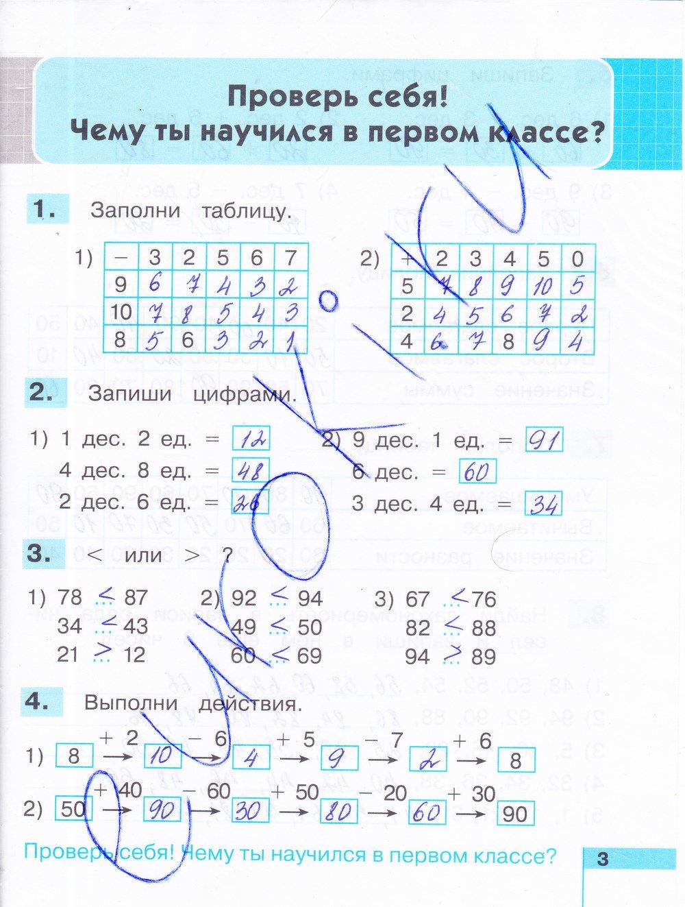 решебник ответ 3 класс ру