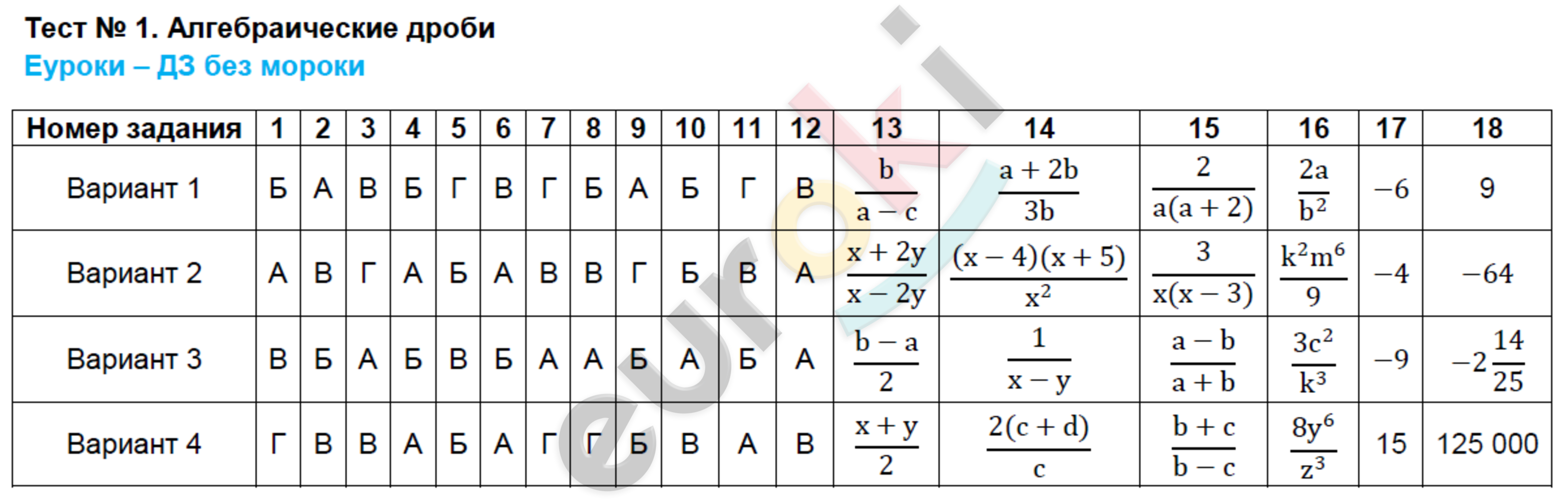 8 гдз по тестам класс алгебры
