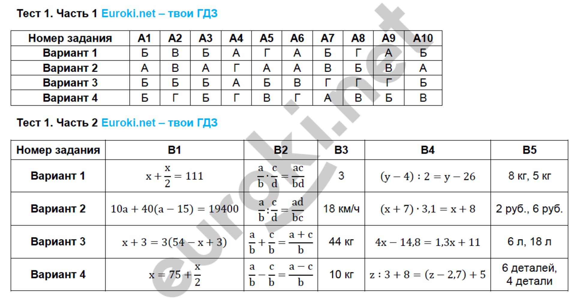 класс алгебру 7 на гдз тесты