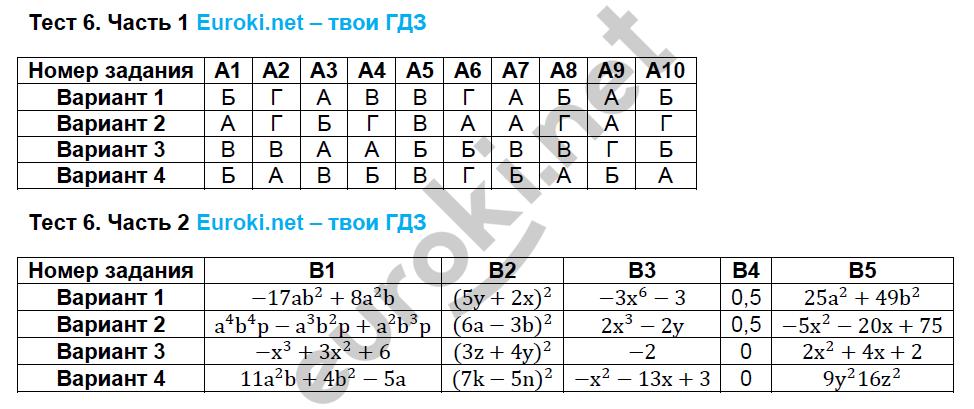 Гдз мордкович 7 класс тесты