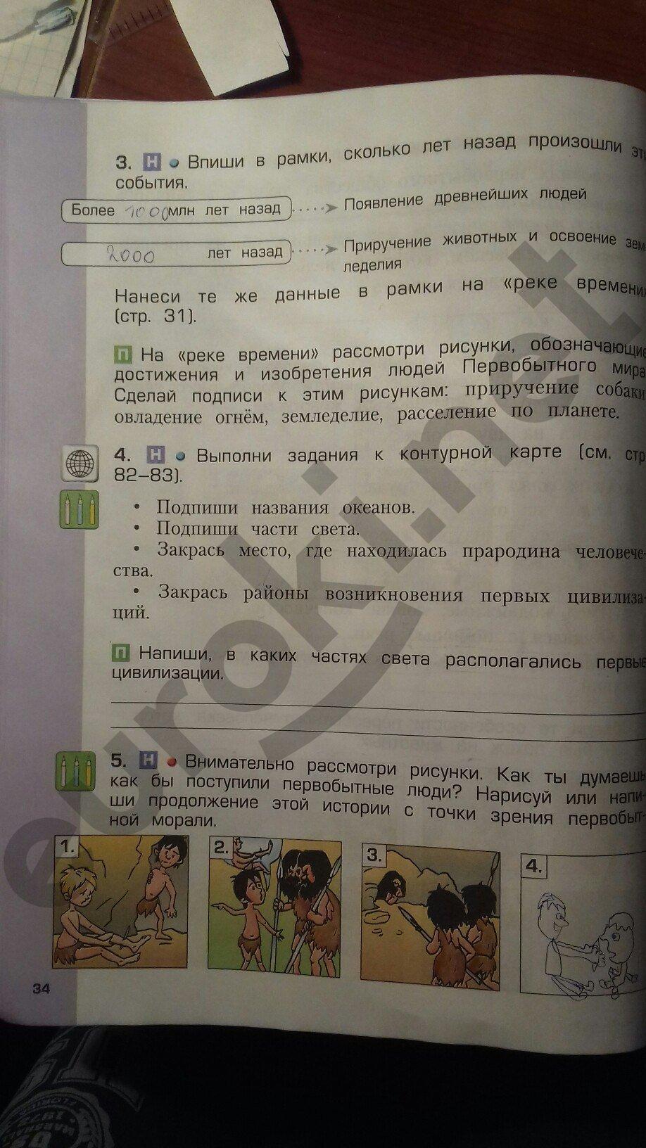 Гдз по история 4 класс рабочая тетрадь 2 часть харитонова