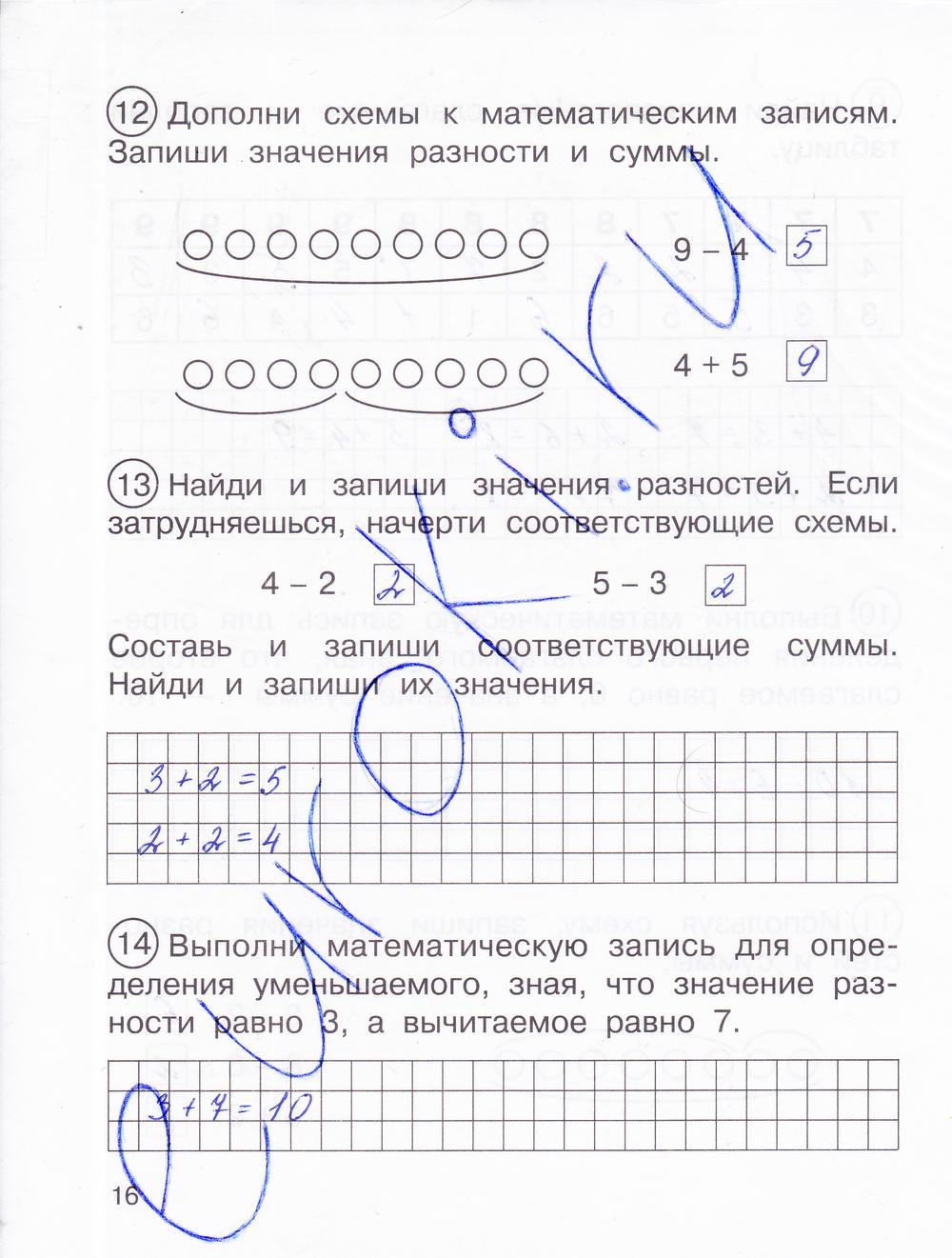 Гдз По Математике 1 Класс Рабочая Тетрадь Захарова И Юдина