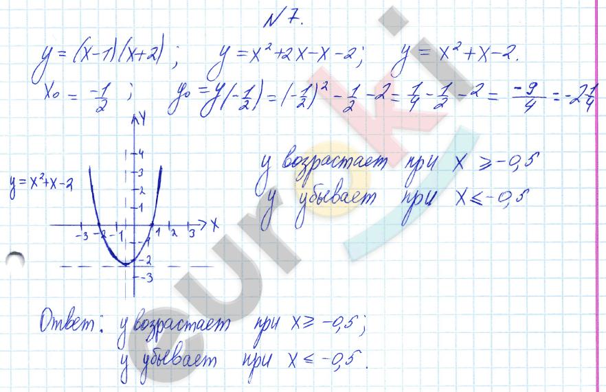Проверь 8 гдз алимов алгебре по себя решебник класс