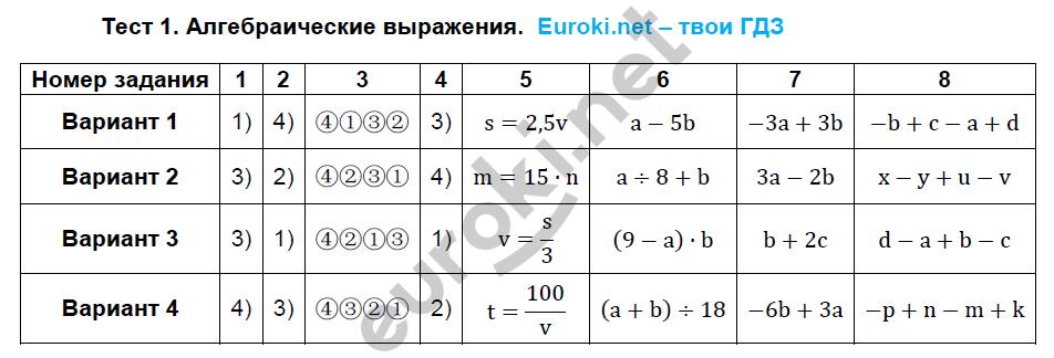 Алгебраические Выражения 7 Класс Гдз