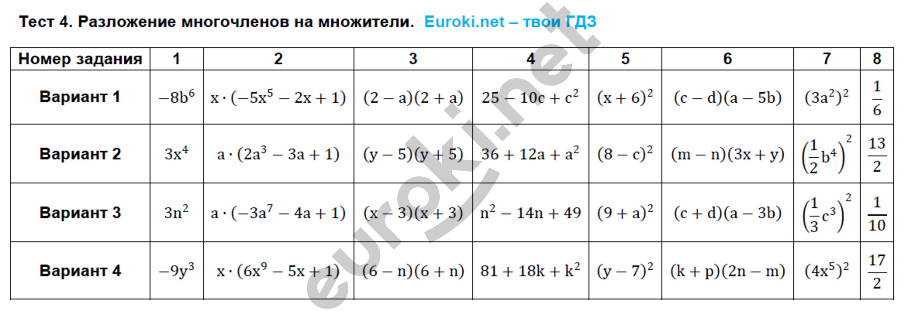 Контрольная многочленов произведение 7 гдз №6 класс работа
