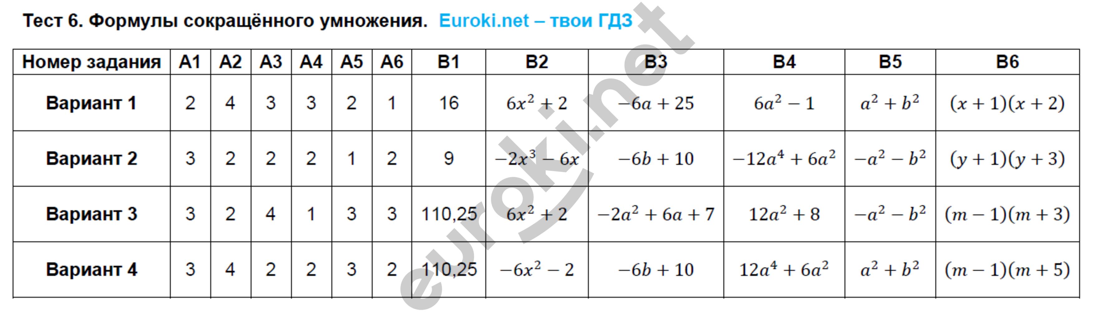 7 умножения решебник классформулы сокращенного по математике