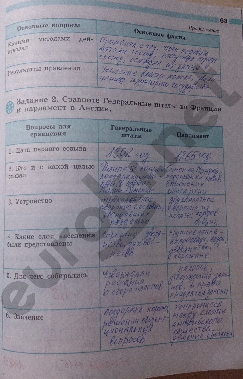 данилов косулина гдз история 6 класс рт