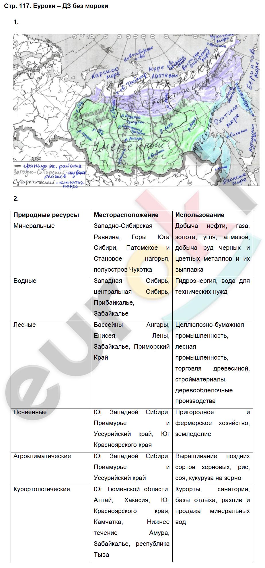 Решебник По Географии За 9 Класс Дронов Баринова
