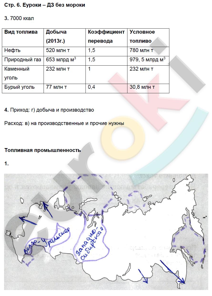 дронова баринова гдз по рабочая тетрадь рома географии