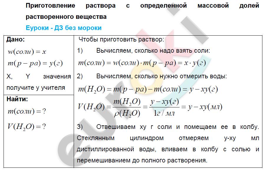 класс практические по химии №з гдз 8 работы