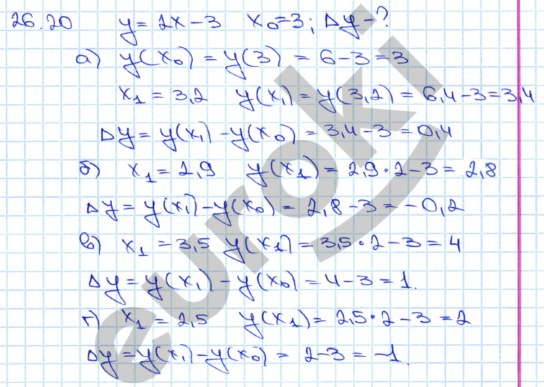 Денищева гдз 2018 11 мордкович 10 алгебре класс по