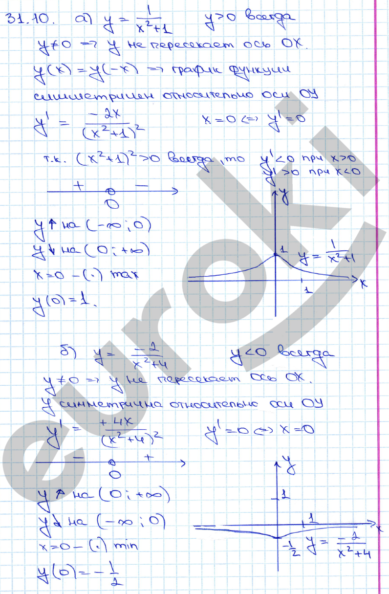 мордкович по 11 денищева алгебре решебник класс скачать