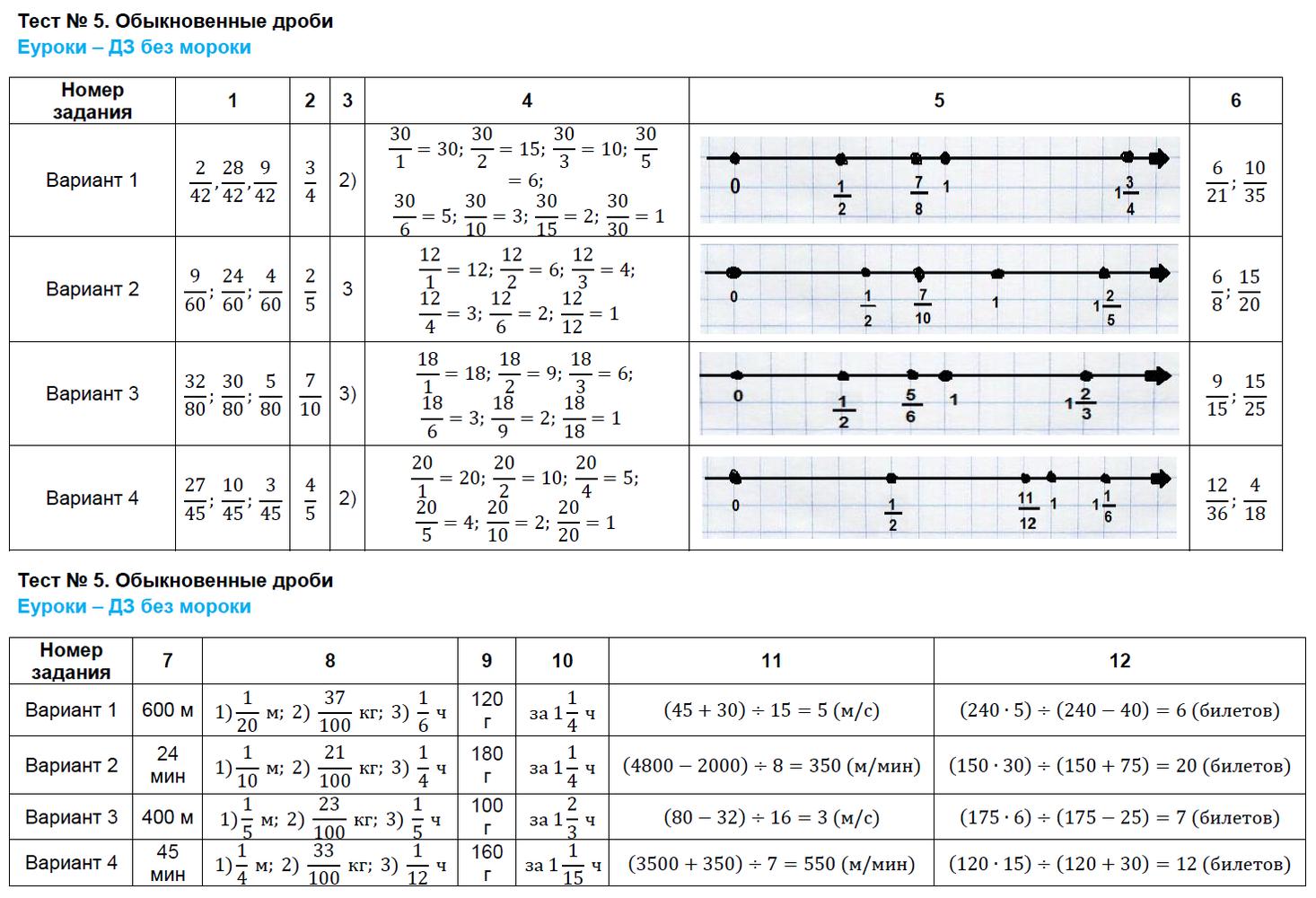 гдз по математике обыкновенные дроби