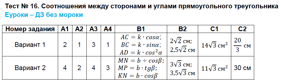 Пропорции гдз отношения тестам и класс по 6