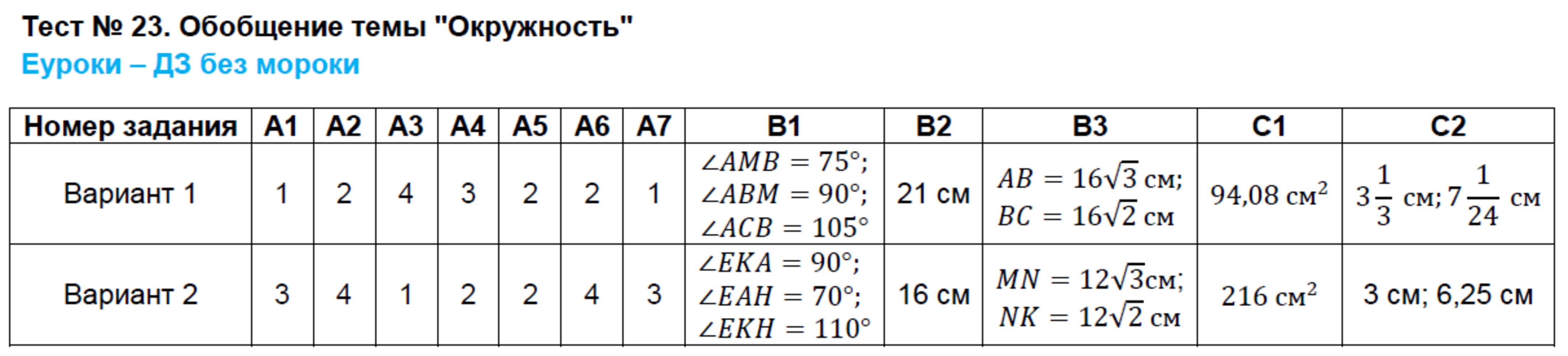 1 гдз темы вариант обобщение 8 координат метод тест
