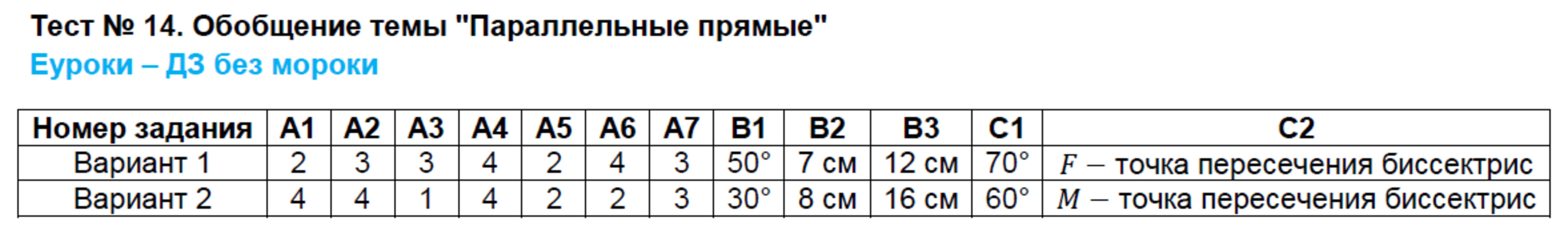 гдз по геометрии контрольно-измерительные материалы 7 класс гаврилова