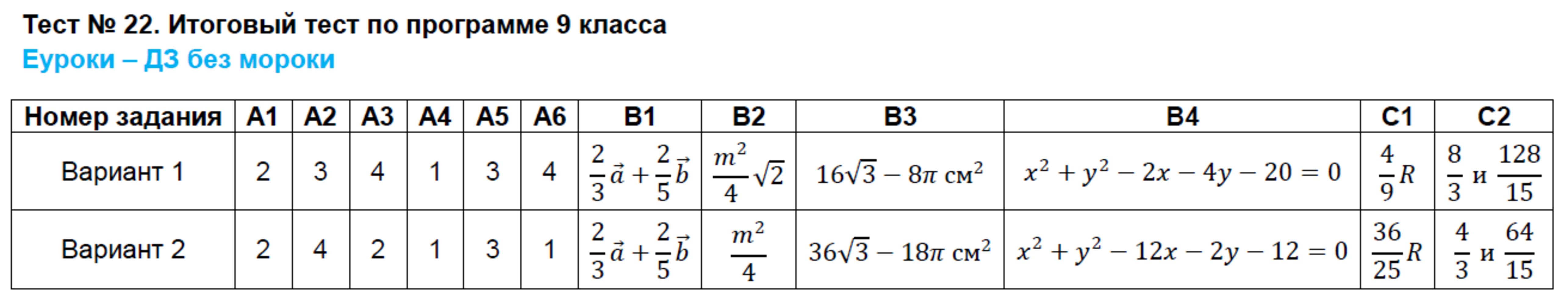 Класс гдз 9 геометрии по рурукин