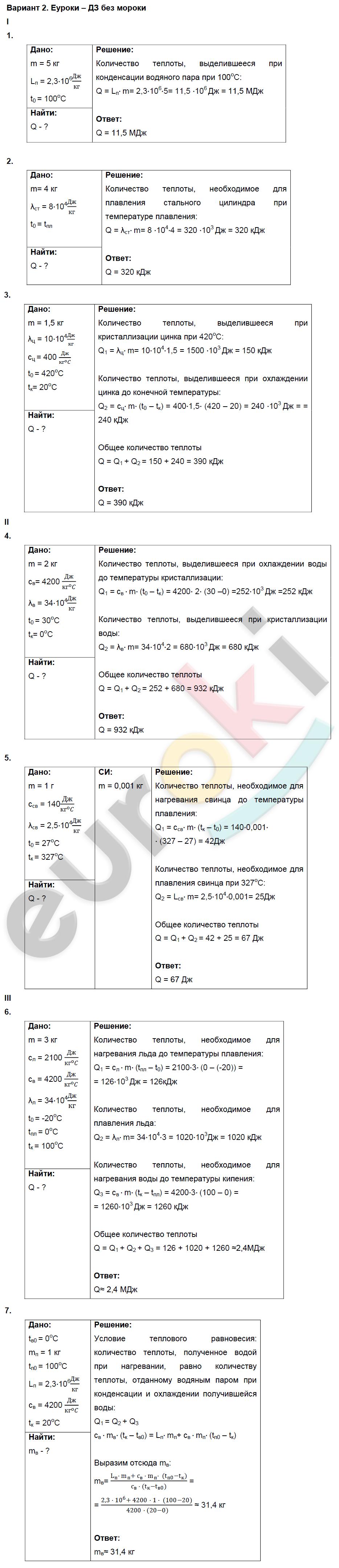 8 физике работам класса гдз перышкин по по контрольным