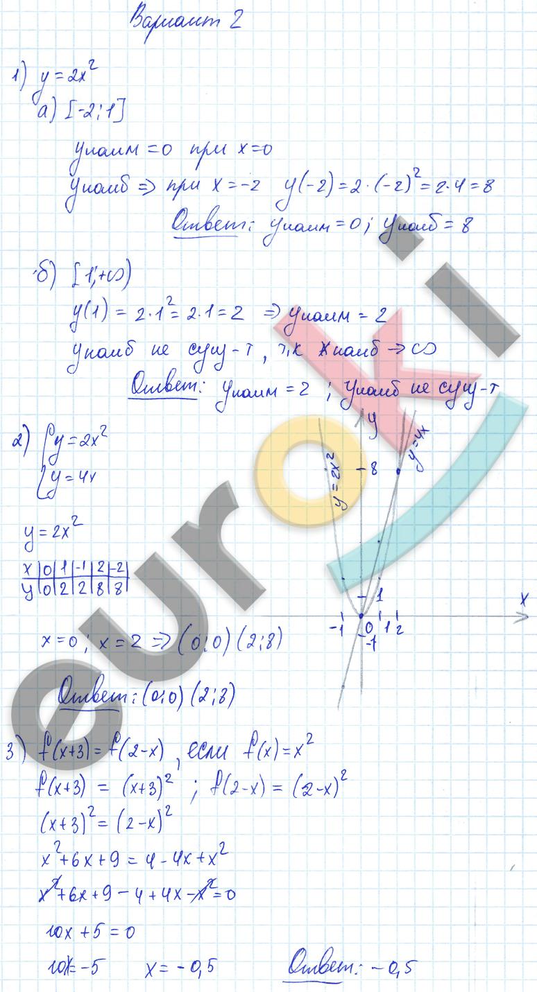 10 Класс Алгебра Мордкович Гдз Самостоятельные Работы