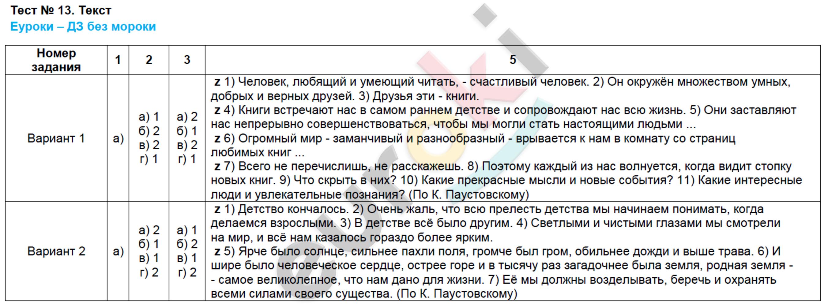Гдз по русскому языку тесты 6 класс мальцева ответы