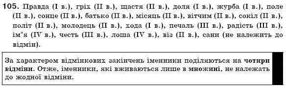 класса 6 гдз украинскому ворон по