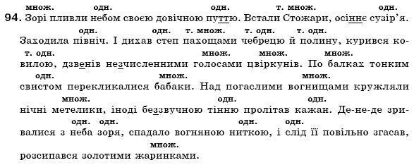 Решебник С Украинского Языка 6 Класса Ворон