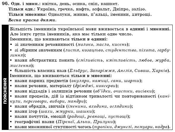 класс гдз солопенко украинский 6 по