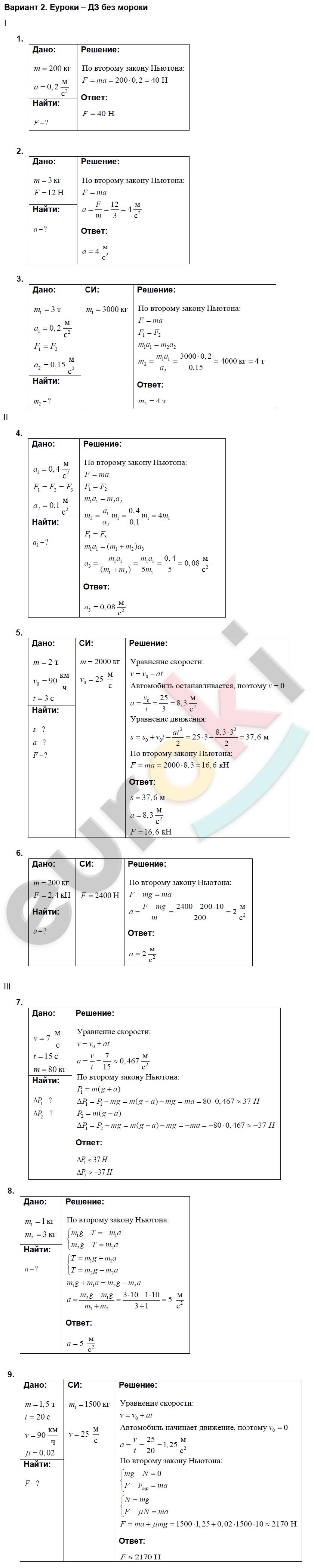 Гдз дидактические материалы по физики 9 класс