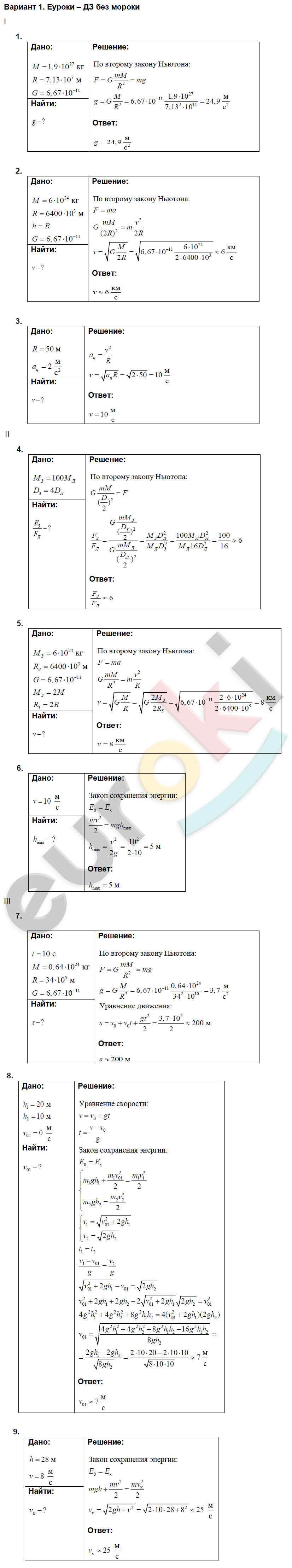 гдз по физике 9 класса дидактический материал марон ответы