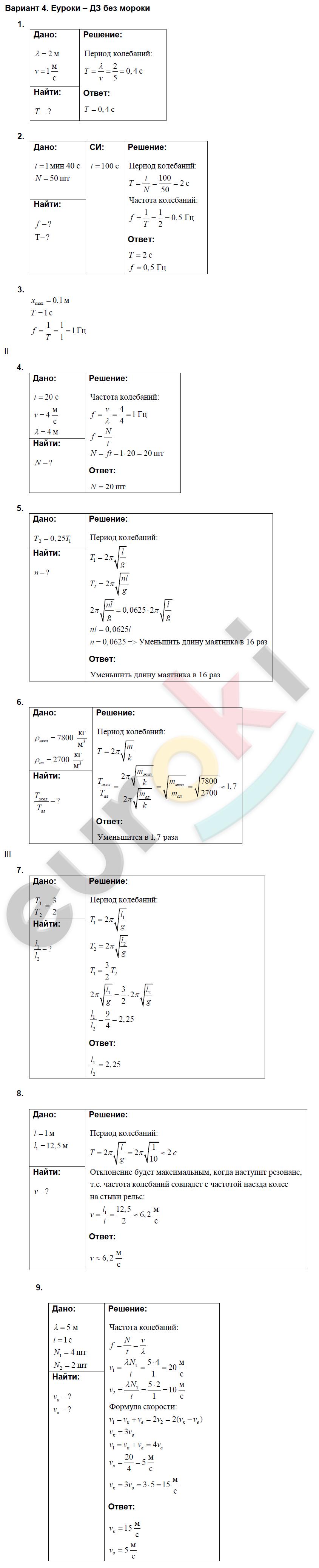 физики материалы гдз класс по дидактические 9