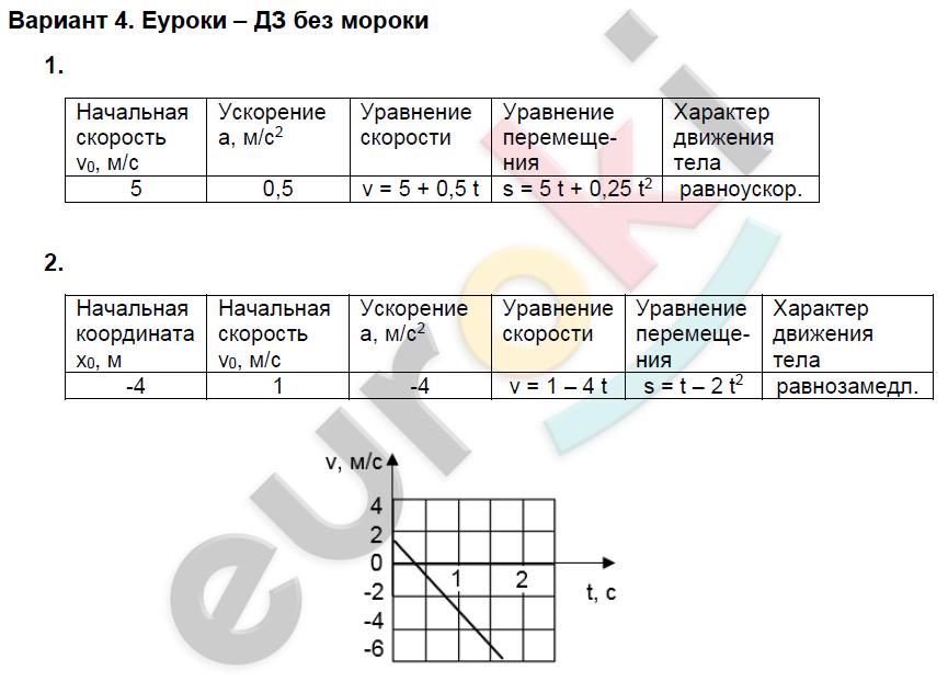 Физика марон 10 гдз