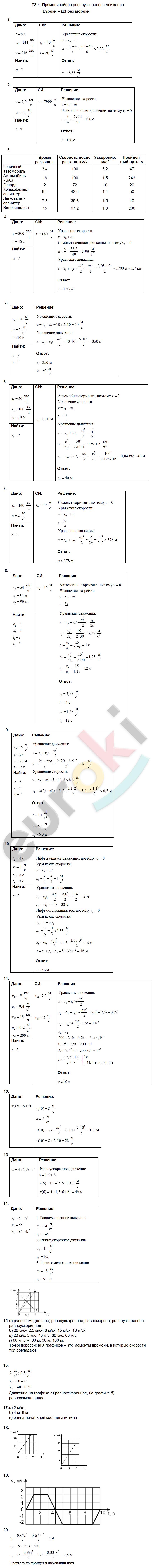 марон 10 класс дидактические материалы решебник онлайн