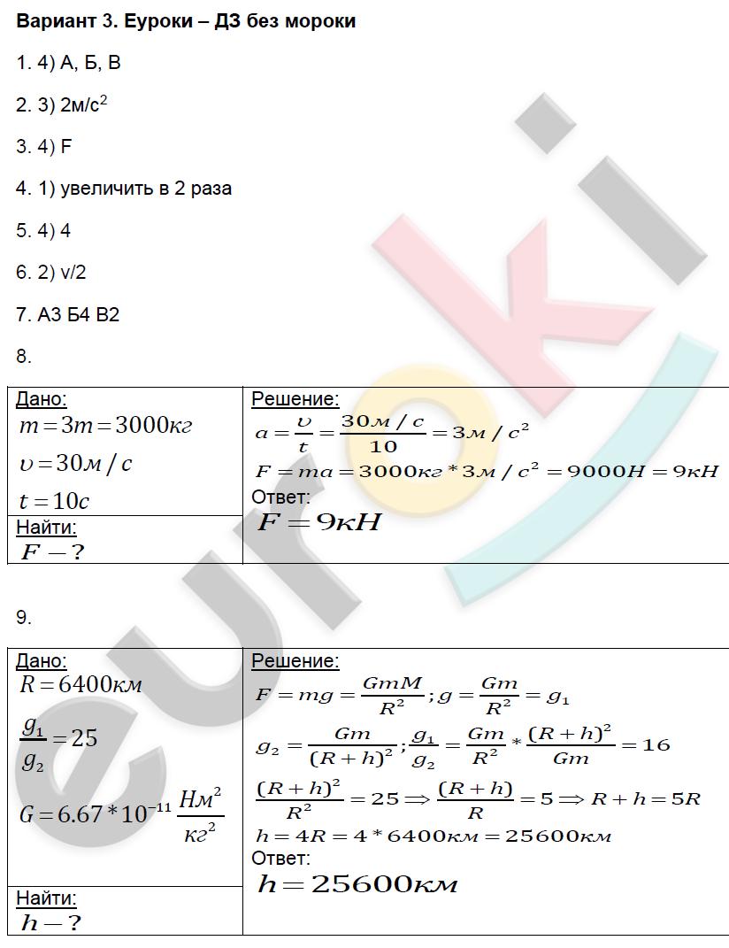 Класс работа громцева физика решебник самостоятельная 9