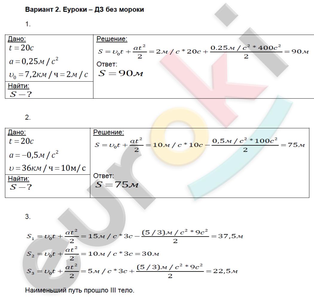 По громцева решебник физике 7