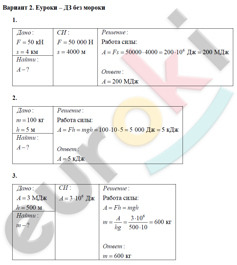решебник по физике 7 громцева