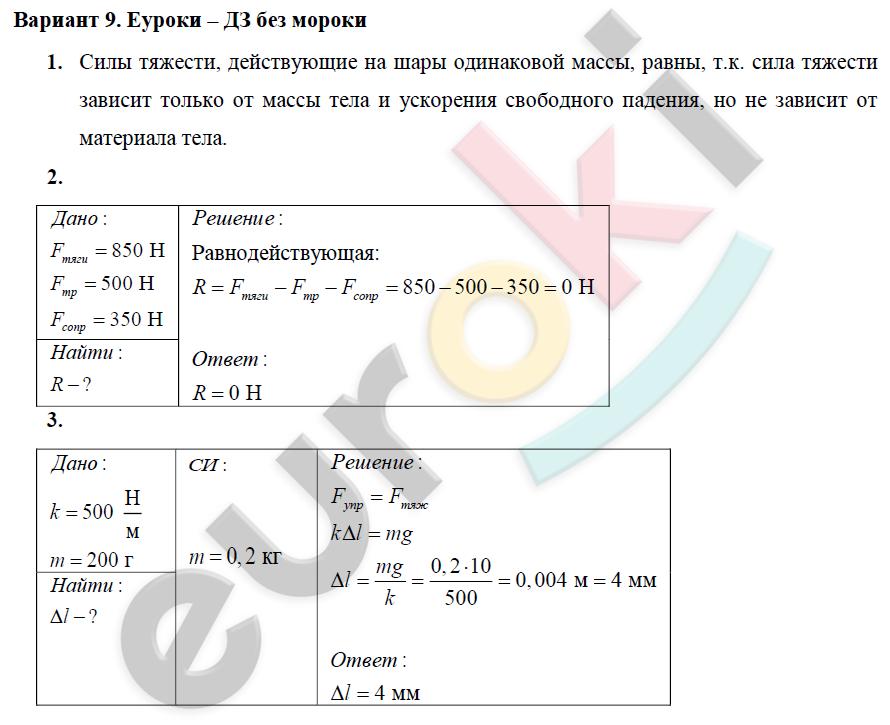 Гдз по физике 7 класс дидактические материалы марон без скачивания