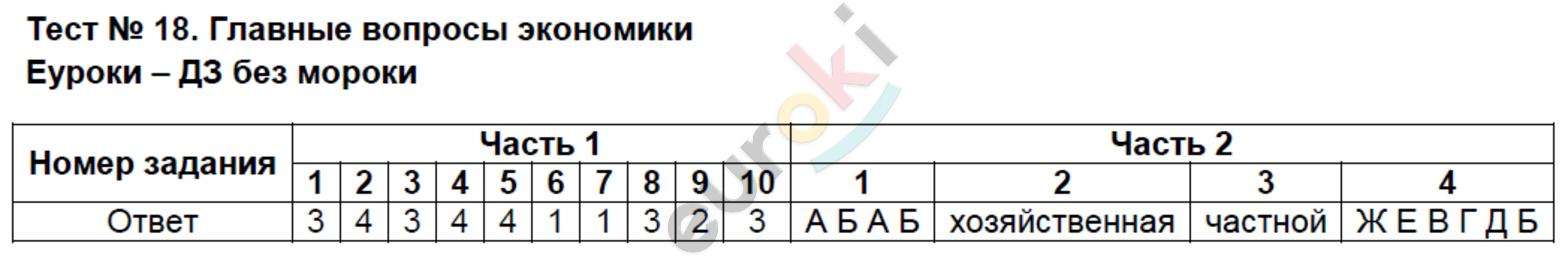 гдз по тестам по обществознанию 8 класс краюшкина с.в