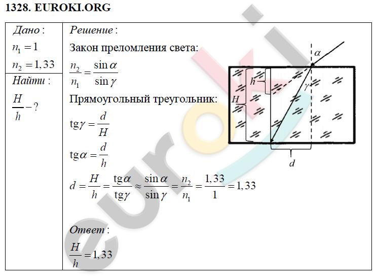 Физику перышкин сборник по гдз класс 8