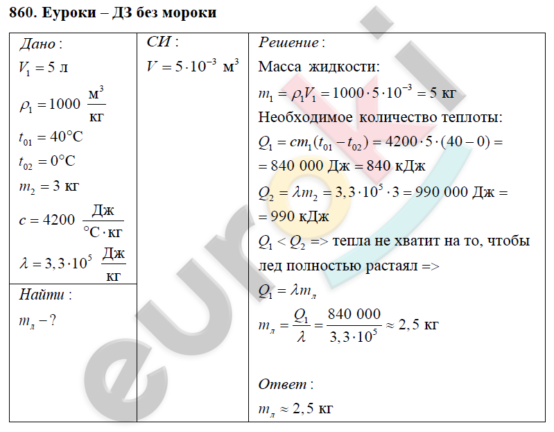решебник по физика 8 класс перышкин сборник задач