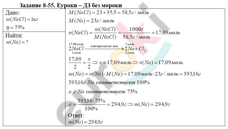 кузнецова класс по химии левкин 9 Решебник