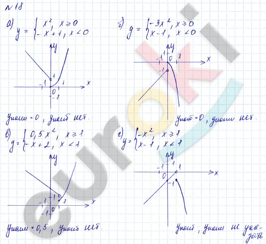 Решебник по дидактическому материалу 9 класс алгебра евстафьева