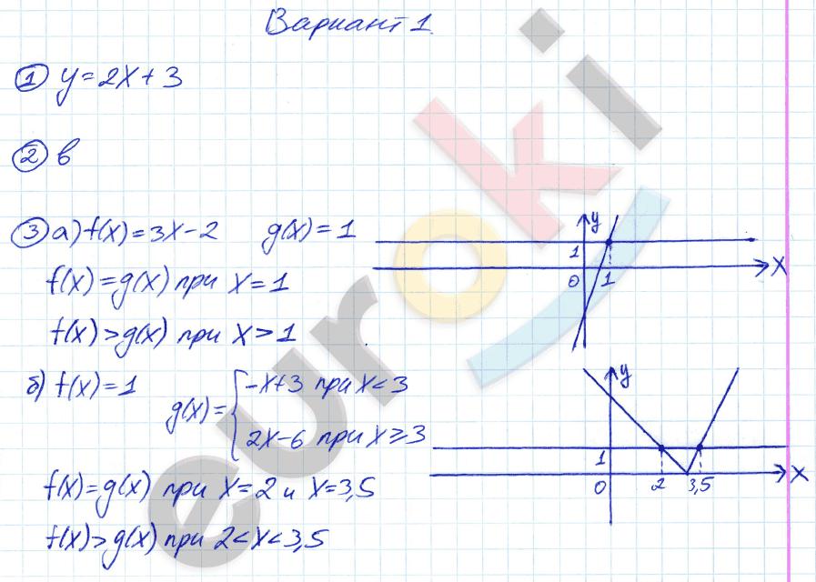 Гдз По Алгебре 8 Дидактический Материал Евстафьева Карп