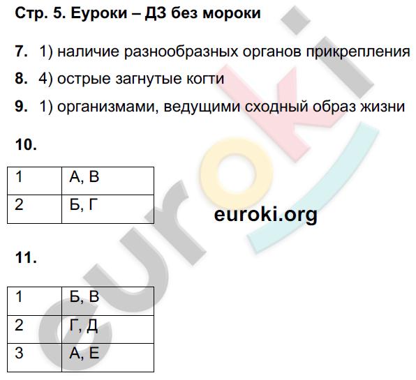 гдз по биологии 5 класс сухорукова тетрадь экзаменатор