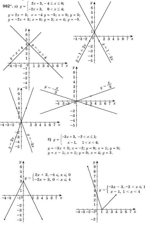 Гдз 7 класс математика г п бевз в г бевз