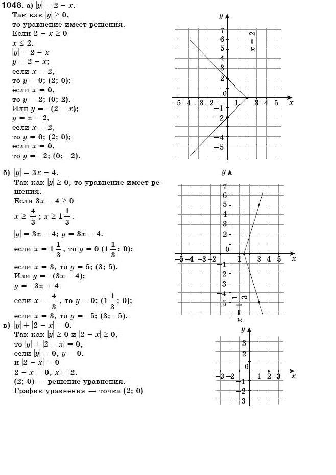 Р решебники по алгебре для 7 классов