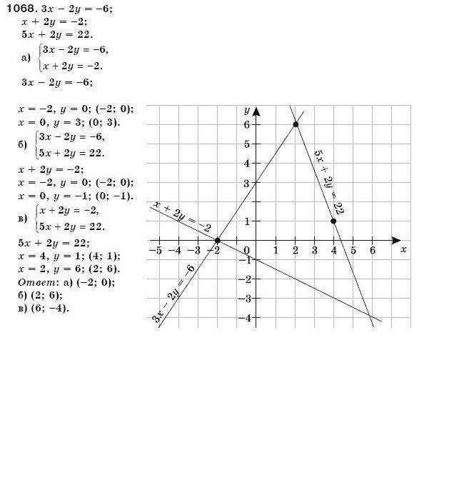 гдз по алгебре 7 класс. бевз. все годы год