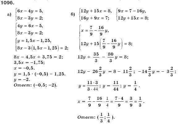7 бевз гдз алгебра по