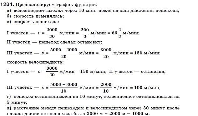 2000 бевз класс гдз 7 алгебра
