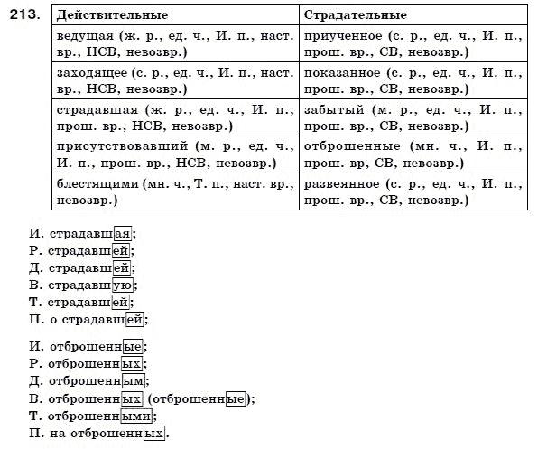 класс язык по гдз михайловская 6 русский